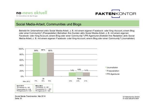 © Faktenkontor GmbH © news aktuell GmbH Betreibt Ihr Unternehmen aktiv Social Media-Arbeit, z. B. mit einem eigenen Facebo...