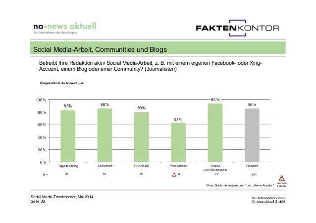 © Faktenkontor GmbH © news aktuell GmbH Social Media-Trendmonitor, Mai 2014 Seite 36 Social Media-Arbeit, Communities und ...