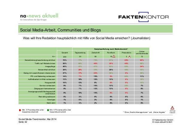 © Faktenkontor GmbH © news aktuell GmbH Was will Ihre Redaktion hauptsächlich mit Hilfe von Social Media erreichen? (Journ...