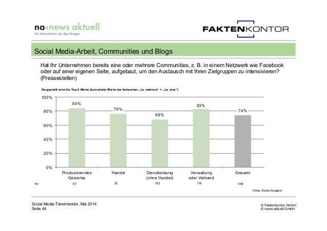 © Faktenkontor GmbH © news aktuell GmbH Hat Ihr Unternehmen bereits eine oder mehrere Communities, z. B. in einem Netzwerk...