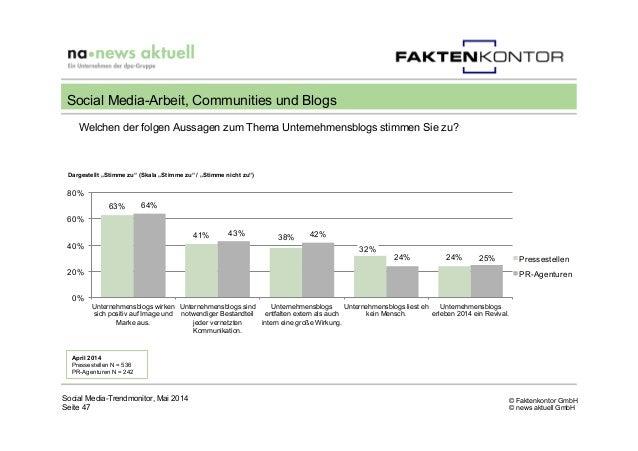 © Faktenkontor GmbH © news aktuell GmbH Welchen der folgen Aussagen zum Thema Unternehmensblogs stimmen Sie zu? Social Med...