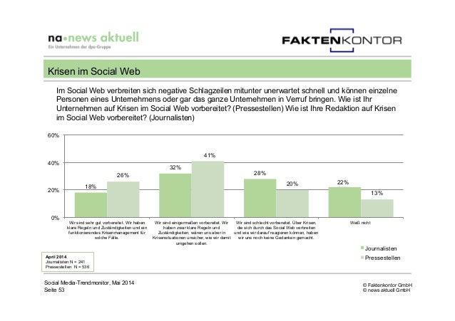 © Faktenkontor GmbH © news aktuell GmbH 18% 32% 28% 22% 26% 41% 20% 13% 0% 20% 40% 60% Wir sind sehr gut vorbereitet. Wir ...