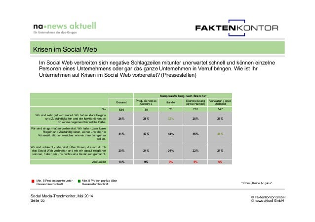 © Faktenkontor GmbH © news aktuell GmbH Im Social Web verbreiten sich negative Schlagzeilen mitunter unerwartet schnell un...