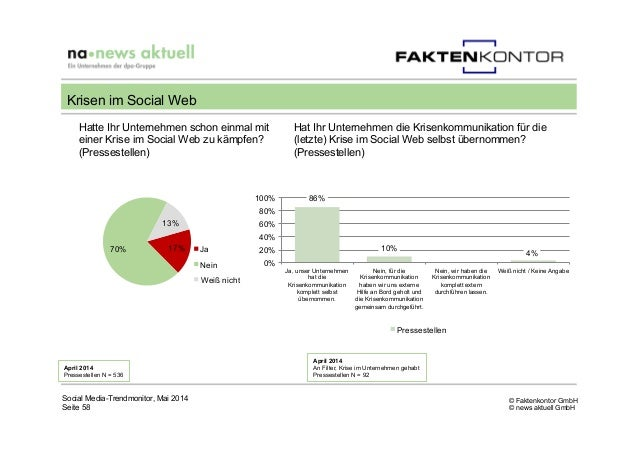 © Faktenkontor GmbH © news aktuell GmbH Hatte Ihr Unternehmen schon einmal mit einer Krise im Social Web zu kämpfen? (Pres...