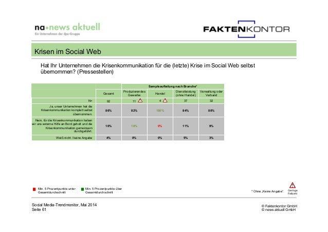 © Faktenkontor GmbH © news aktuell GmbH Hat Ihr Unternehmen die Krisenkommunikation für die (letzte) Krise im Social Web s...