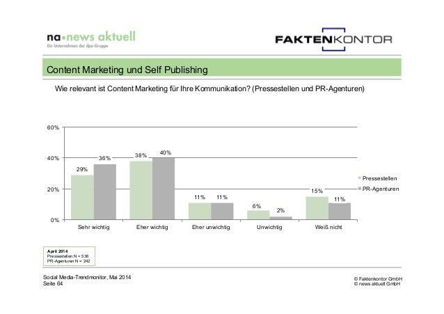 © Faktenkontor GmbH © news aktuell GmbH Wie relevant ist Content Marketing für Ihre Kommunikation? (Pressestellen und PR-A...