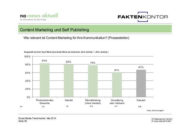 © Faktenkontor GmbH © news aktuell GmbH Wie relevant ist Content Marketing für Ihre Kommunikation? (Pressestellen) Social ...