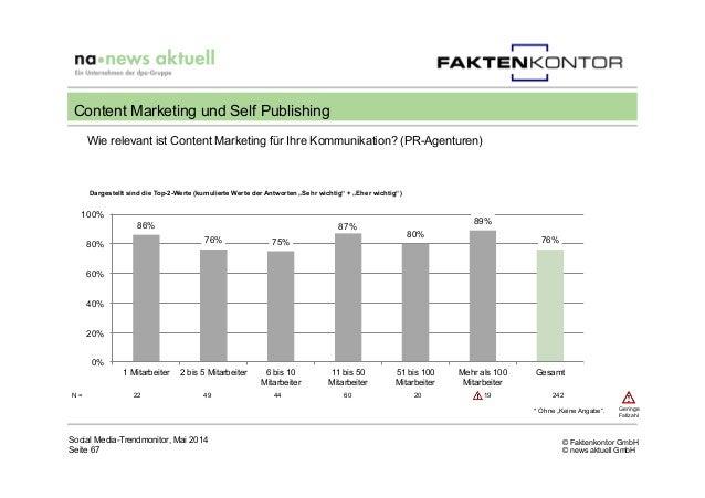 © Faktenkontor GmbH © news aktuell GmbH Wie relevant ist Content Marketing für Ihre Kommunikation? (PR-Agenturen) Social M...