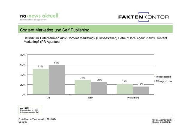 © Faktenkontor GmbH © news aktuell GmbH Betreibt Ihr Unternehmen aktiv Content Marketing? (Pressestellen) Betreibt Ihre Ag...