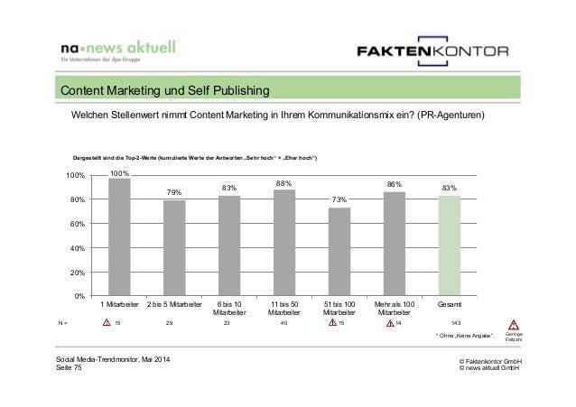 © Faktenkontor GmbH © news aktuell GmbH Welchen Stellenwert nimmt Content Marketing in Ihrem Kommunikationsmix ein? (PR-Ag...