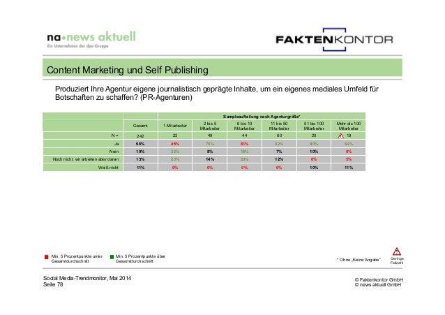 © Faktenkontor GmbH © news aktuell GmbH Produziert Ihre Agentur eigene journalistisch geprägte Inhalte, um ein eigenes med...