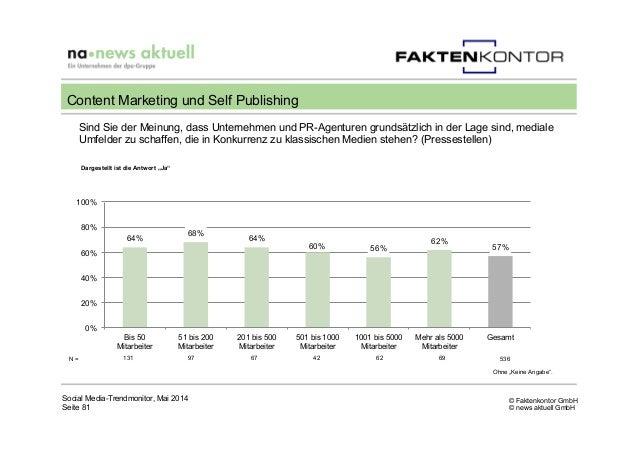 © Faktenkontor GmbH © news aktuell GmbH N = 131 97 67 42 62 69 536 Sind Sie der Meinung, dass Unternehmen und PR-Agenturen...