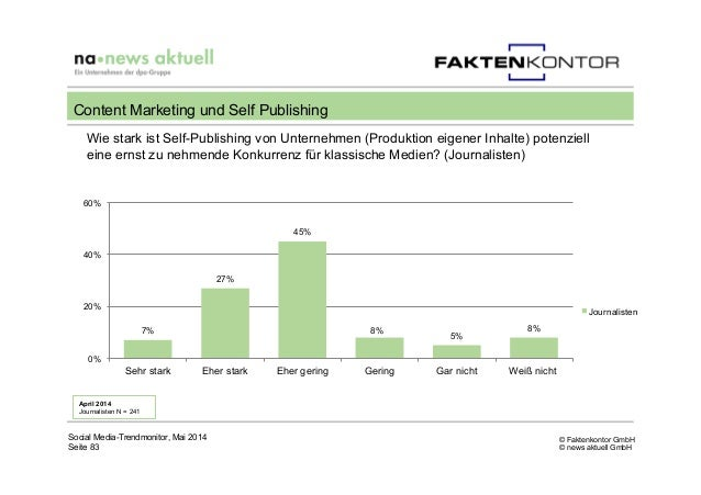 © Faktenkontor GmbH © news aktuell GmbH Wie stark ist Self-Publishing von Unternehmen (Produktion eigener Inhalte) potenzi...