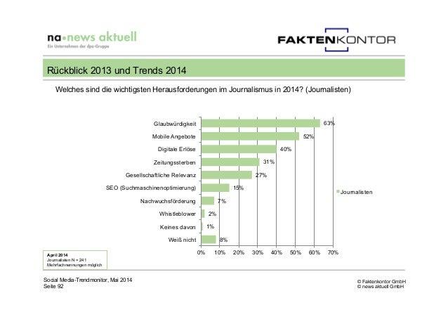 © Faktenkontor GmbH © news aktuell GmbH 63% 52% 40% 31% 27% 15% 7% 2% 1% 8% 0% 10% 20% 30% 40% 50% 60% 70% Glaubwürdigkeit...