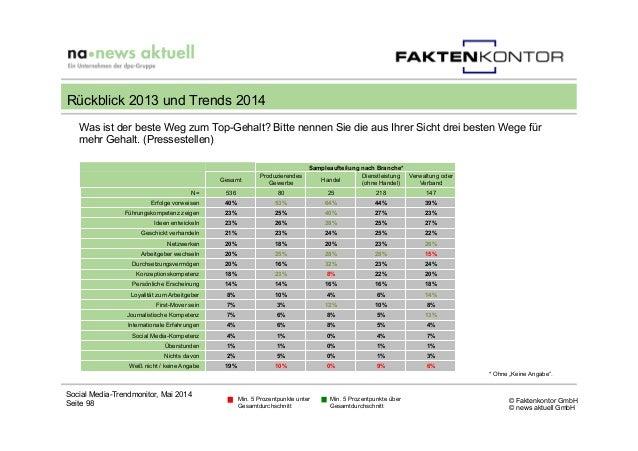 © Faktenkontor GmbH © news aktuell GmbH Was ist der beste Weg zum Top-Gehalt? Bitte nennen Sie die aus Ihrer Sicht drei be...