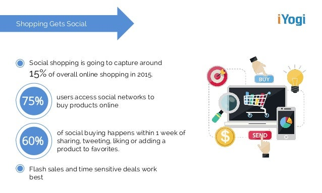Shopping Gets Social Social shopping is going to capture around 15% of overall online shopping in 2015. users access socia...
