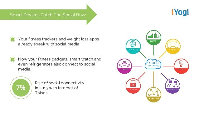 Smart Devices Catch The Social Buzz Your fitness trackers and weight loss apps already speak with social media Now your fi...