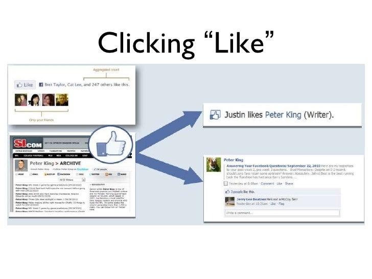 "Clicking  "" Like """