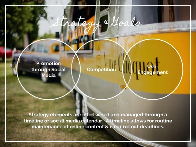 Social Media Plan Proposal Veuve Clicquot Rich Campaign Holiday 2