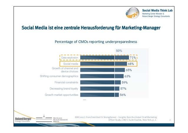 Warum Marketer flippern können sollten - Dr. Thorsten Hennig-Thurau  Slide 2