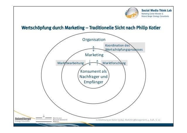 Warum Marketer flippern können sollten - Dr. Thorsten Hennig-Thurau  Slide 3