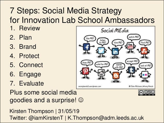 7 Steps: Social Media Strategy for Innovation Lab School Ambassadors 1. Review 2. Plan 3. Brand 4. Protect 5. Connect 6. E...