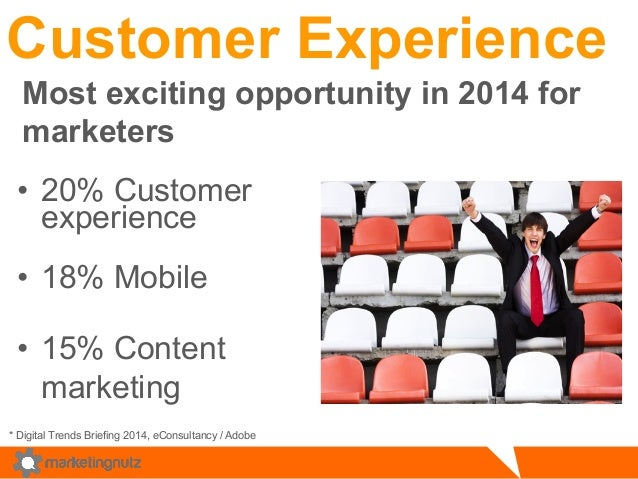 Customer Experience  Most exciting opportunity in 2014 for  marketers  • 20% Customer  experience  • 18% Mobile  • 15% Con...