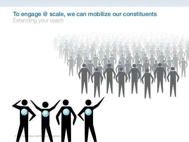 Organize our employees                                                    EmployeesOrganize youremployees toengage withthe...
