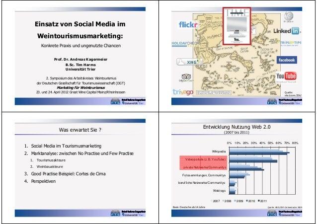 Einsatz von Social Media im Weintourismusmarketing: Konkrete Praxis und ungenutzte Chancen Prof. Dr. Andreas Kagermeier B....