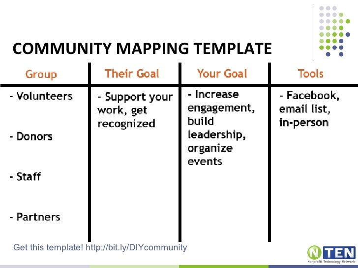 STEP 1: CONTENT    Examples:    Program or service updates/changes    Staff announcements    Jobs    Volunteer opportuniti...