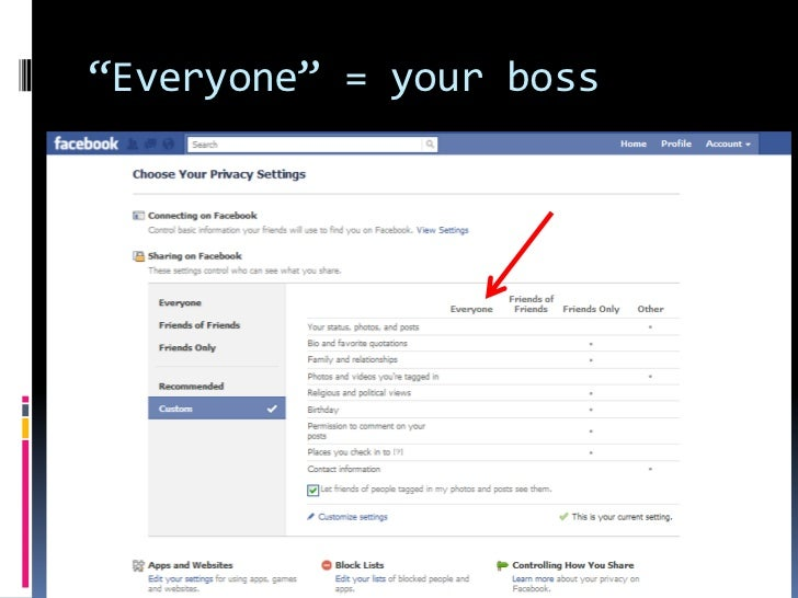 """""""Everyone"""" = your boss<br />"""