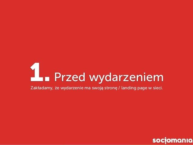 Social mediowa checklista przed eventem Slide 3