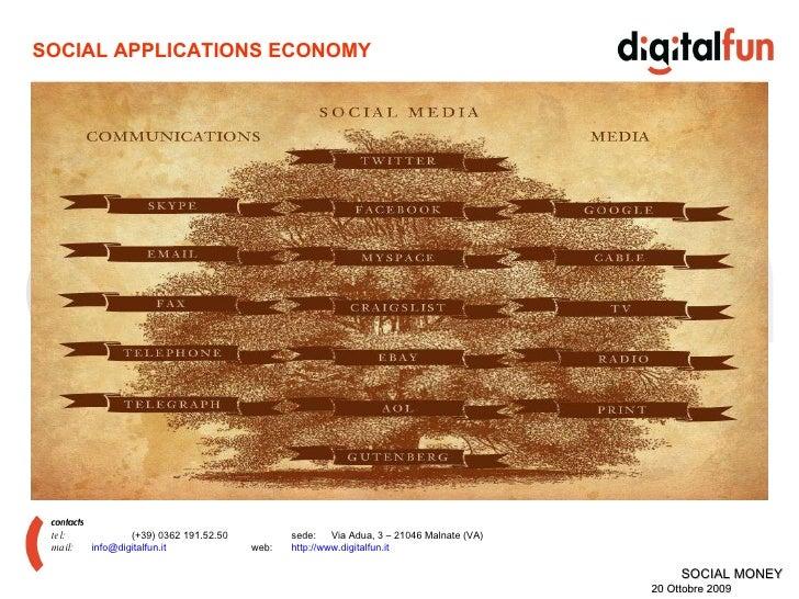 Titolo presentazione Sottotitolo presentazione SOCIAL MONEY  20 Ottobre 2009 SOCIAL APPLICATIONS ECONOMY tel: (+39) 0362 1...