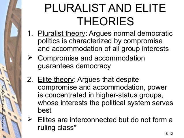 elite theory in political sociology