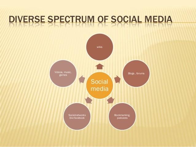 Social netwoks freedom of speech-dps indrapuram Slide 3