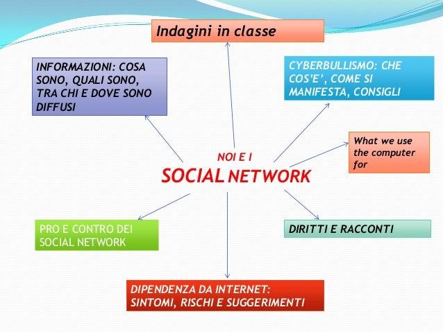 NOI E I SOCIAL NETWORK INFORMAZIONI: COSA SONO, QUALI SONO, TRA CHI E DOVE SONO DIFFUSI CYBERBULLISMO: CHE COS'E', COME SI...