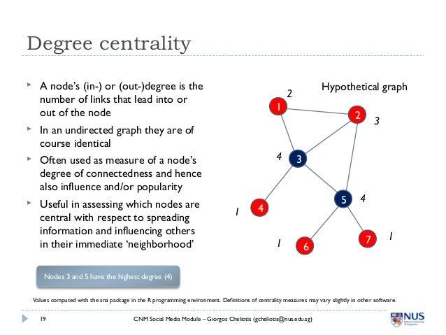 Node Link Diagram Definition Online Schematic Diagram