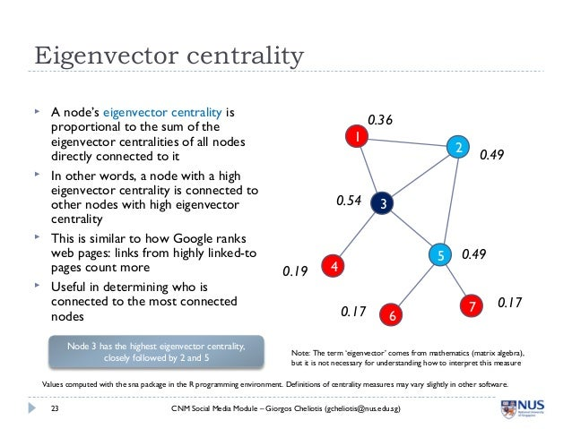 Image result for eigenvector centrality