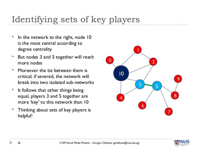 Social Network Diagram Key Search For Wiring Diagrams