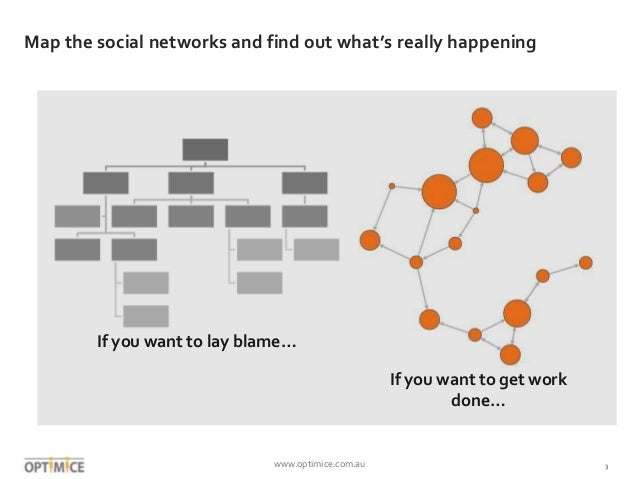 Social network analysis and graph theory concepts explained ccuart Images