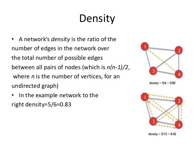 Social network analysis basics