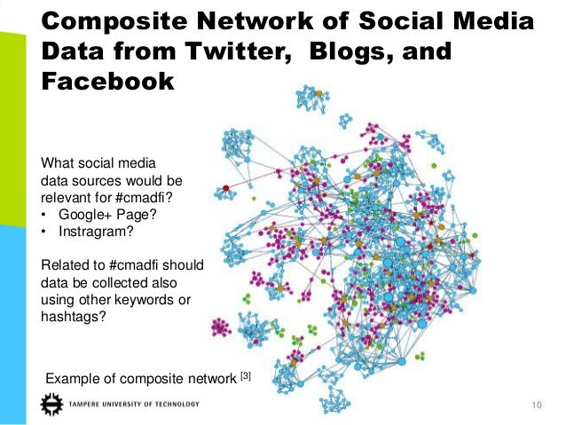 a case analysis of social networks Social analysis assignment  then there would be no need for social analysis unfortunately this is not the case,  and networks draw the physical.