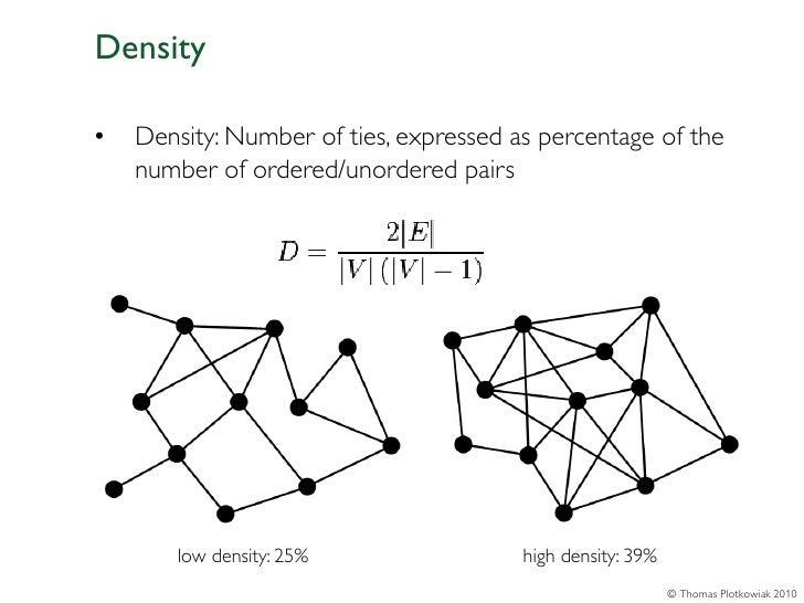 Density•   Density: Number of ties, expressed as percentage of the    number of ordered/unordered pairs       low density:...