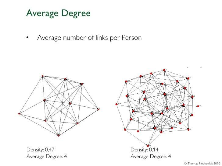 Average Degree•   Average number of links per PersonDensity: 0,47                     Density: 0,14Average Degree: 4      ...