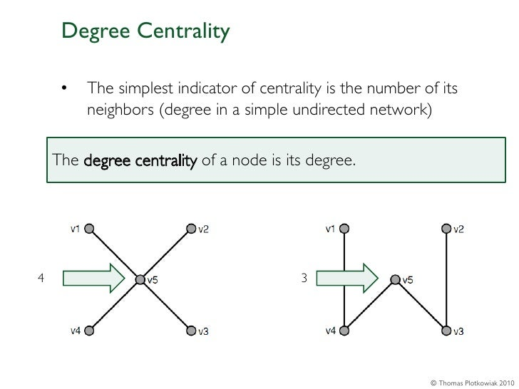 Degree Centrality     •   The simplest indicator of centrality is the number of its         neighbors (degree in a simple ...