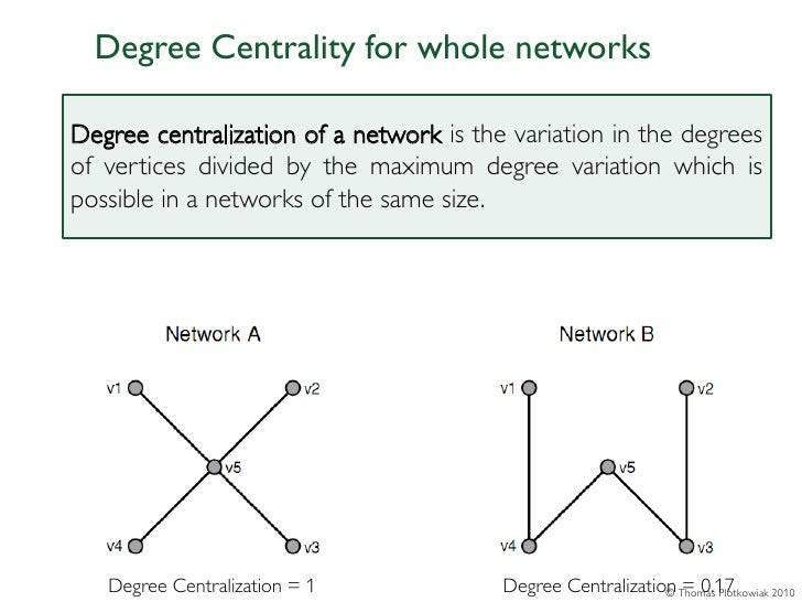 Degree Centrality for whole networksDegree centralization of a network is the variation in the degreesof vertices divided ...