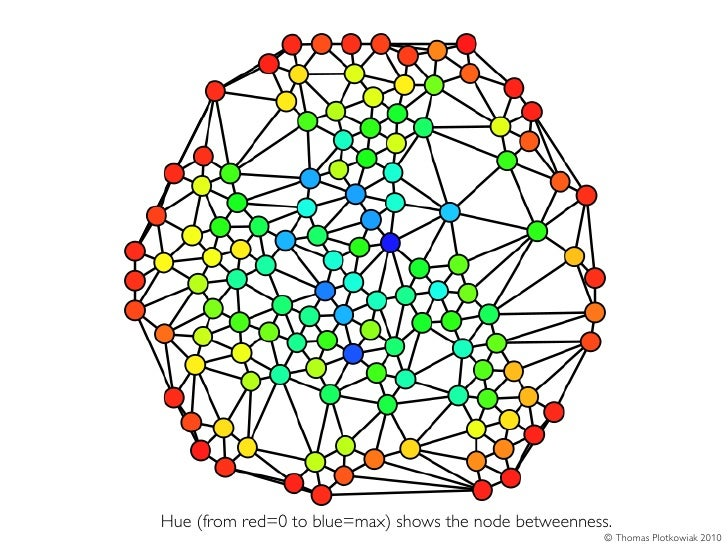 Hue (from red=0 to blue=max) shows the node betweenness.                                                       © Thomas Pl...