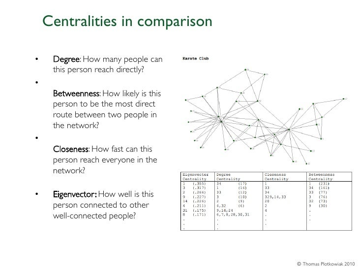 Centralities in comparison•    Degree: How many people can     this person reach directly?•     Betweenness: How likely is...