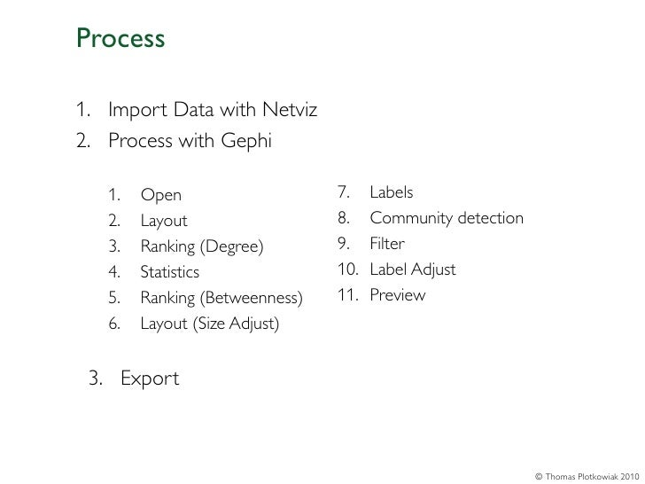 Process1. Import Data with Netviz2. Process with Gephi   1.   Open                    7.    Labels   2.   Layout          ...