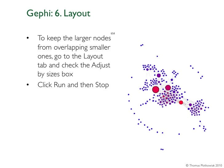 Gephi: 6. Layout•   To keep the larger nodes    from overlapping smaller    ones, go to the Layout    tab and check the Ad...